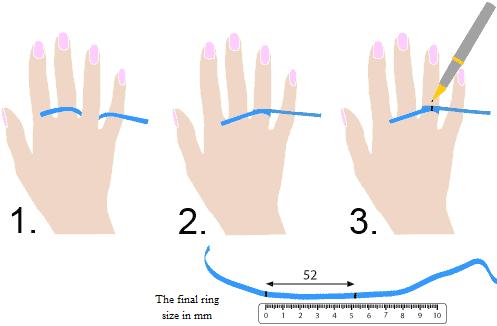 Jak změřit velikost zásnubního prstenu pomocí provázku